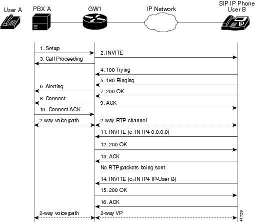 cisco ip phone 7960 user manual