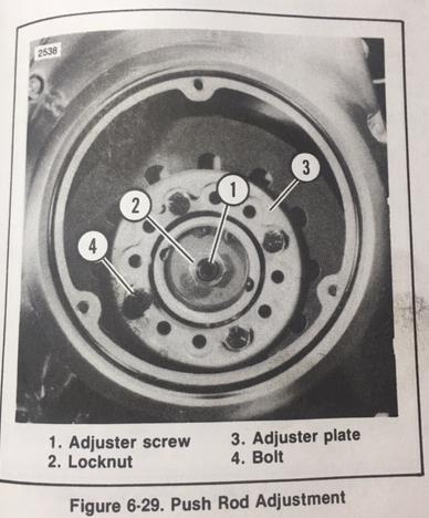 1979 harley davidson shovelhead manual