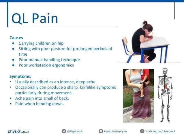 injuries caused by poor manual handling