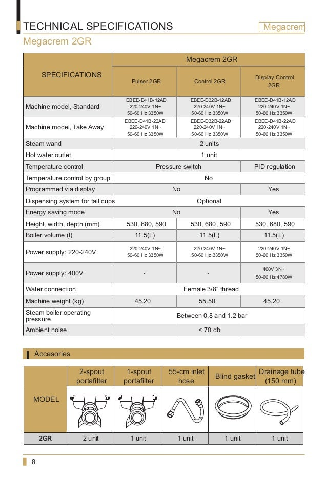 expobar megacrem 2 group manual