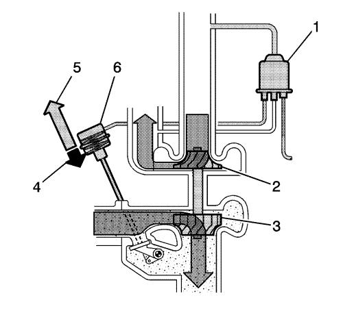 charge air pro compressor manual