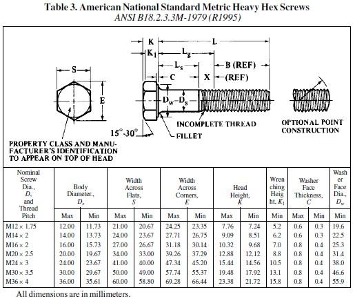 aisc manual 15th edition pdf