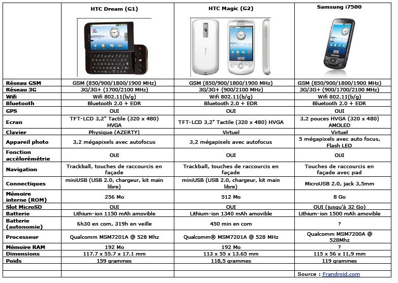 android 4.4 kitkat user manual pdf