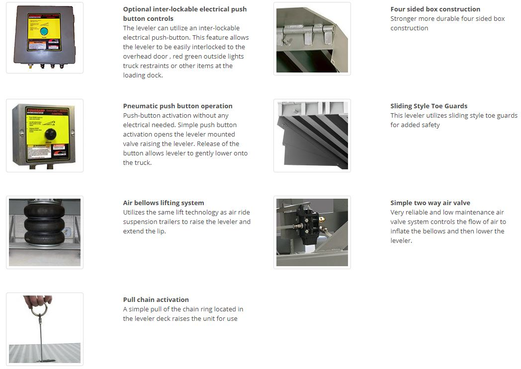 samsung series 7 instruction manual