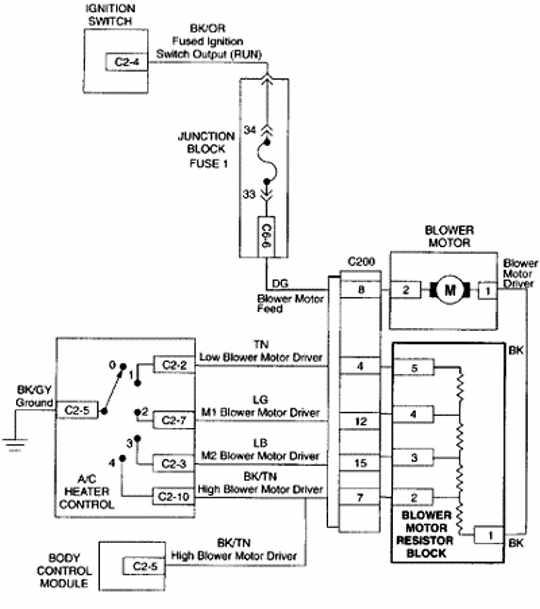 bosch classixx 5 washing machine manual pdf