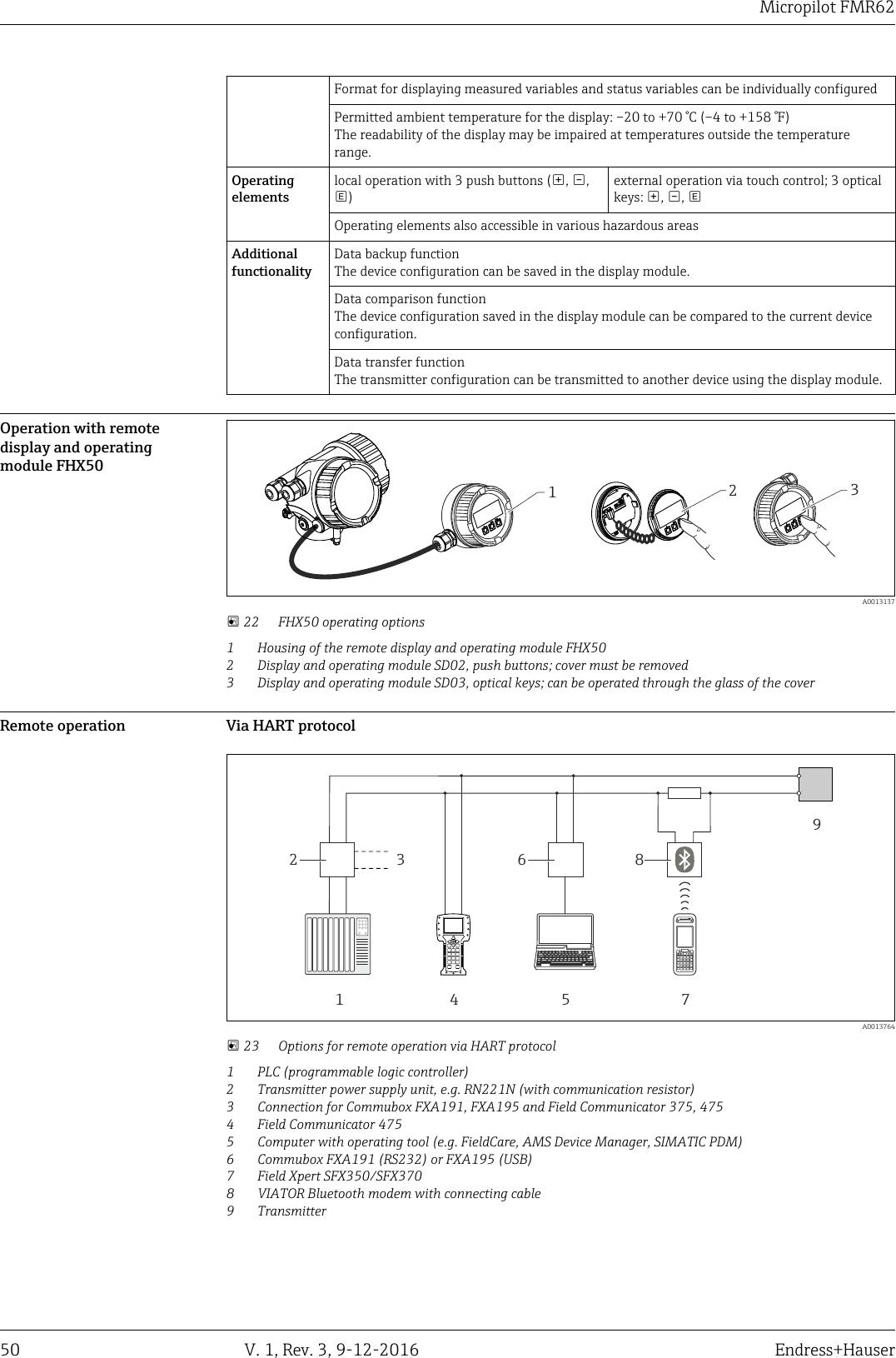 endress hauser guided wave radar level transmitter manual