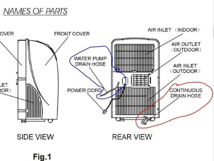 hotpoint portable air conditioner mac 130 manual