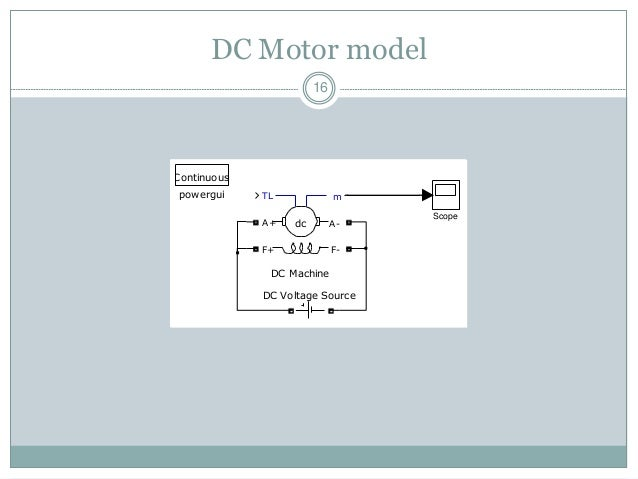 power system modelling and simulation lab manual