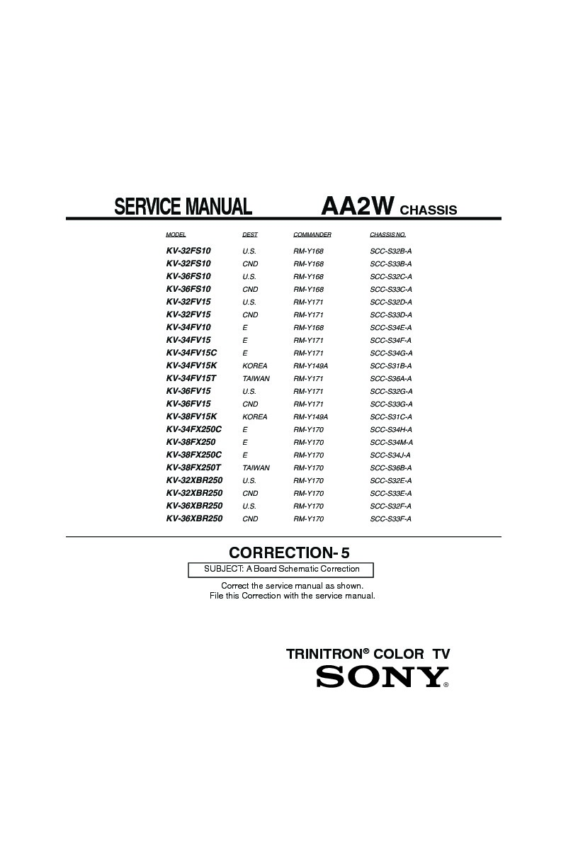 tv service manuals free download