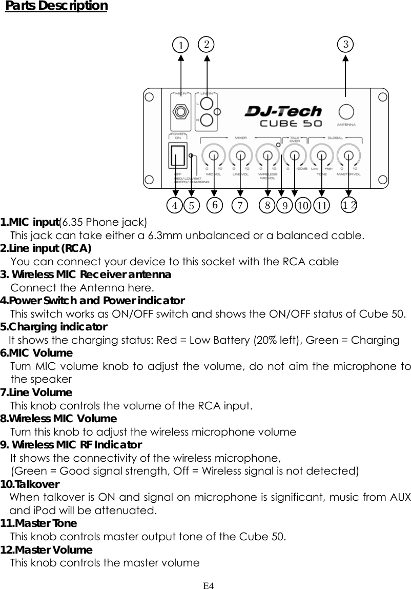 user manual table of contents